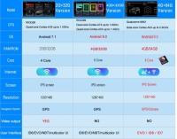 Мультимедийная система для BMW Е90
